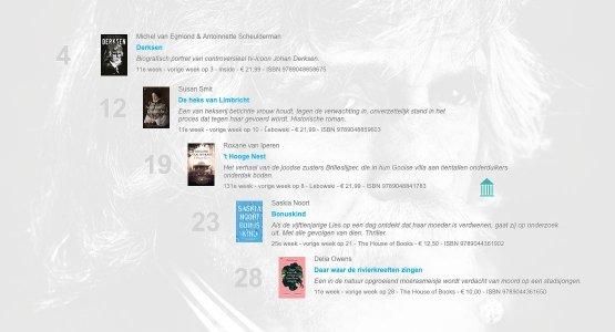 Vijf titels van Overamstel Uitgevers in De Bestseller 60 van week 32